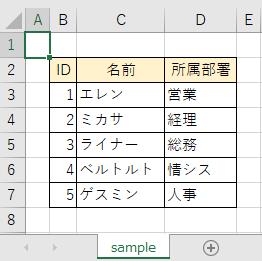 表のクリア(実行前)