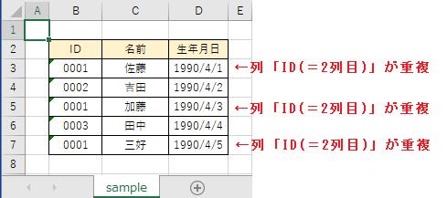列「ID(=2列目)」が重複している行が3行ある