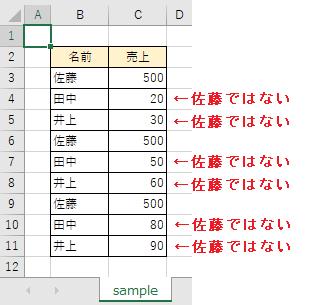 列「名前」が「佐藤」ではない行は6行ある