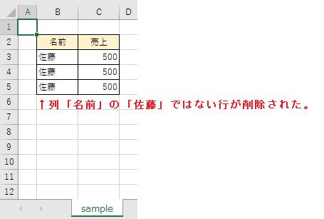 列「名前」が「佐藤」ではない行が削除された