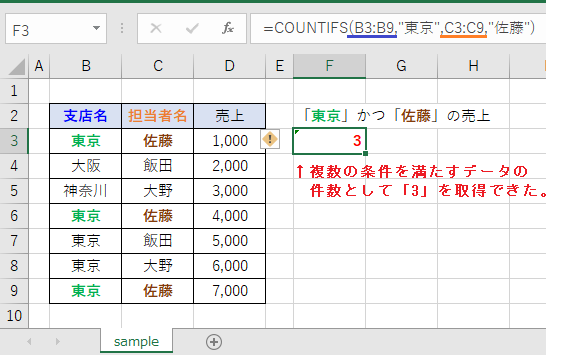 COUNTIFS関数の結果