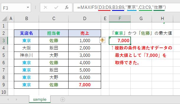 MAXIFS関数の結果